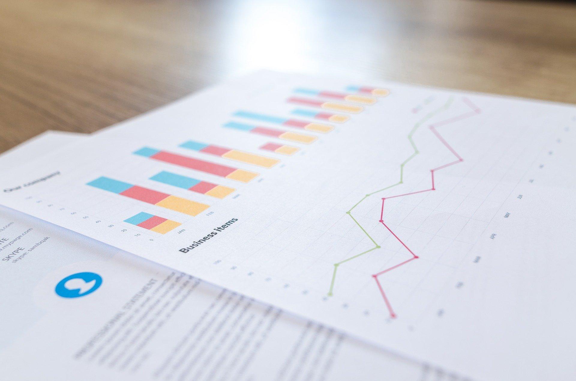 Wskaźniki finansowe kondycji firmy